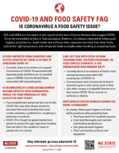 Cover photo for Is the U.S. Food Supply Safe?